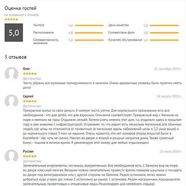 Аренда жилья в Крыму через Суточно ру